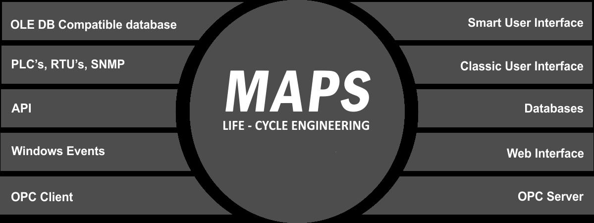 MAPS Architecture 2