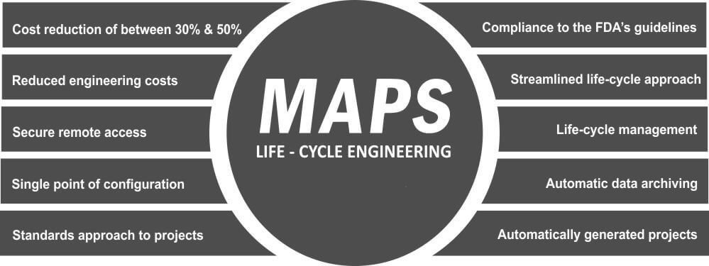 MAPS Lifecycle Engineering