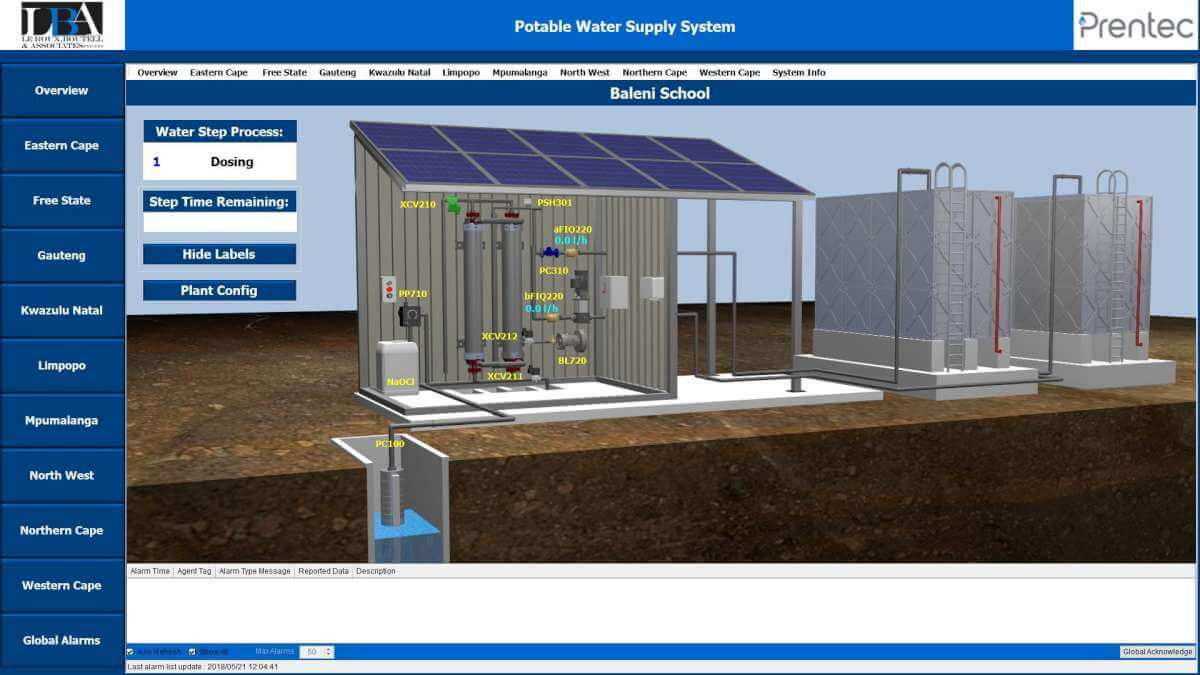 Adroit Smart UI Potable Water